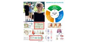 중앙미생물연구소, '암 환자 악액질 개선 메디푸드 개발' 주제로 농림축산식품부 연구과제 선정 썸네일